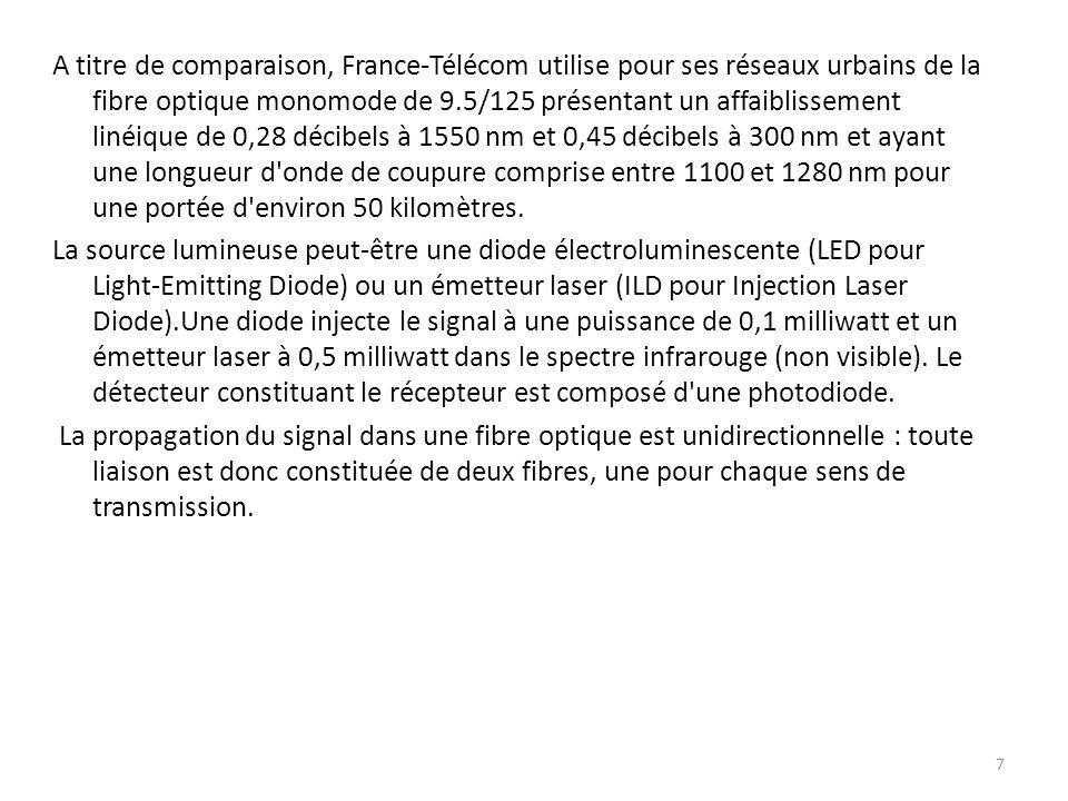 A titre de comparaison, France-Télécom utilise pour ses réseaux urbains de la fibre optique monomode de 9.5/125 présentant un affaiblissement linéique de 0,28 décibels à 1550 nm et 0,45 décibels à 300 nm et ayant une longueur d onde de coupure comprise entre 1100 et 1280 nm pour une portée d environ 50 kilomètres.
