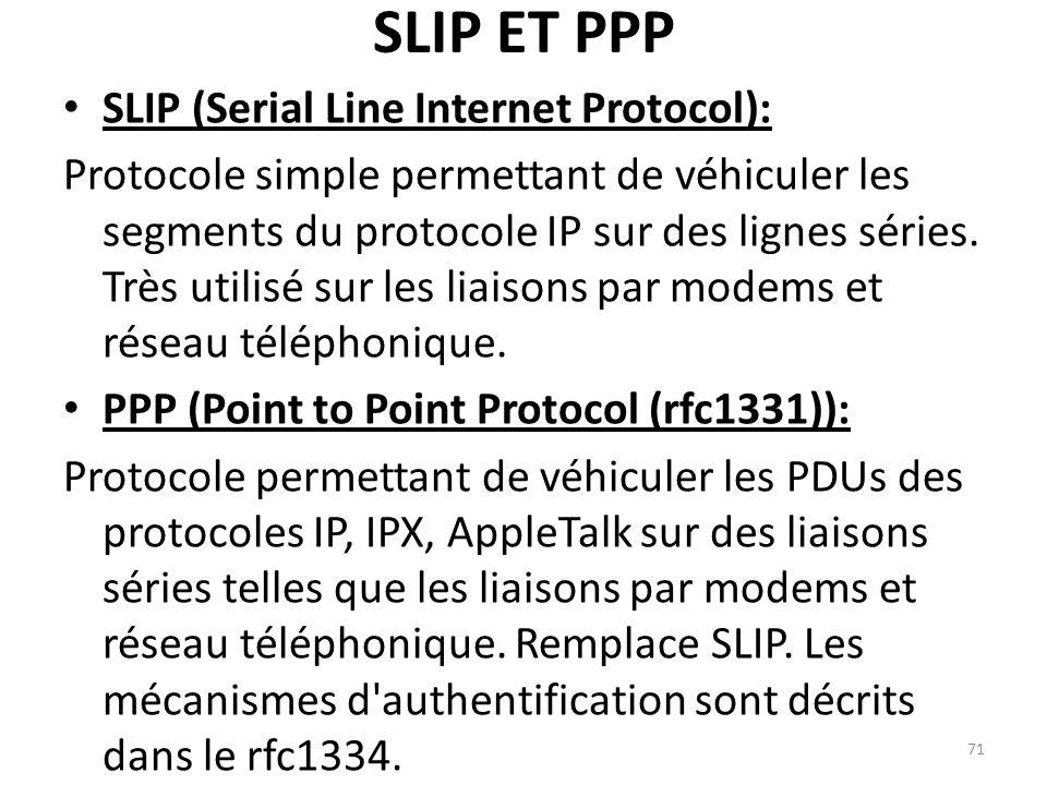 SLIP et PPP SLIP (Serial Line Internet Protocol):