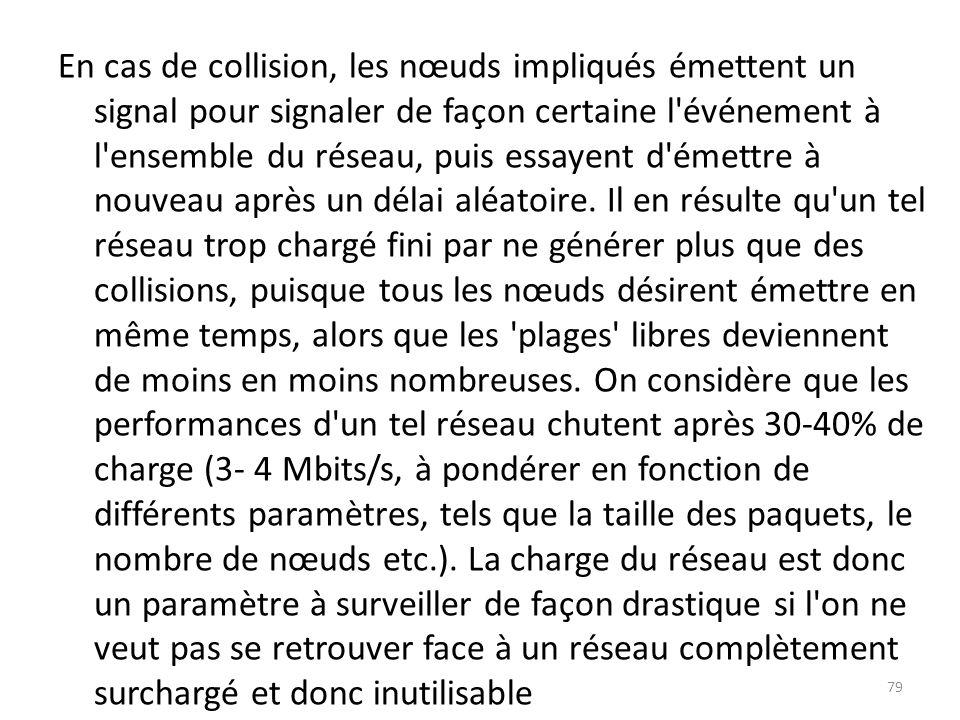 En cas de collision, les nœuds impliqués émettent un signal pour signaler de façon certaine l événement à l ensemble du réseau, puis essayent d émettre à nouveau après un délai aléatoire.