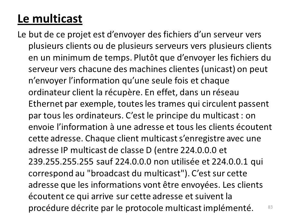 Le multicast