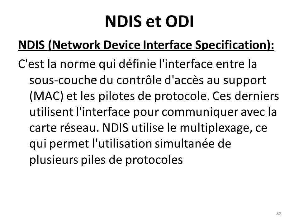 NDIS et ODI