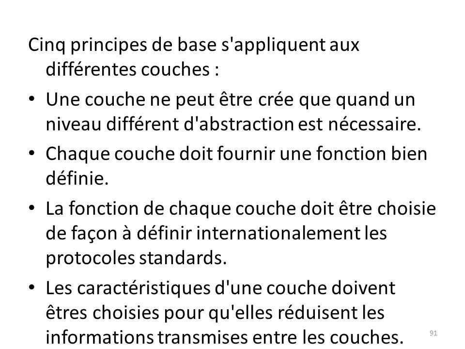 Cinq principes de base s appliquent aux différentes couches :