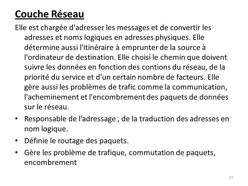 Couche Réseau