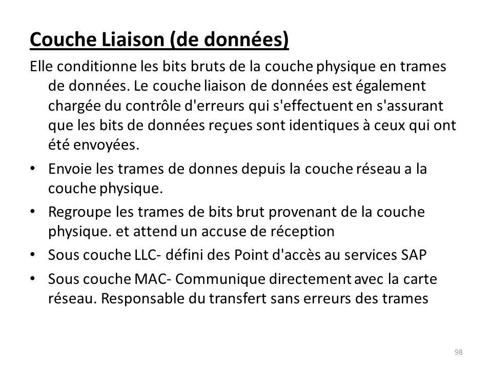 Couche Liaison (de données)