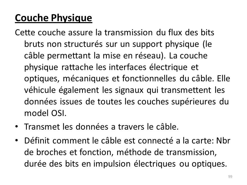 Couche Physique