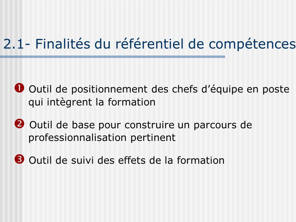 2.1- Finalités du référentiel de compétences