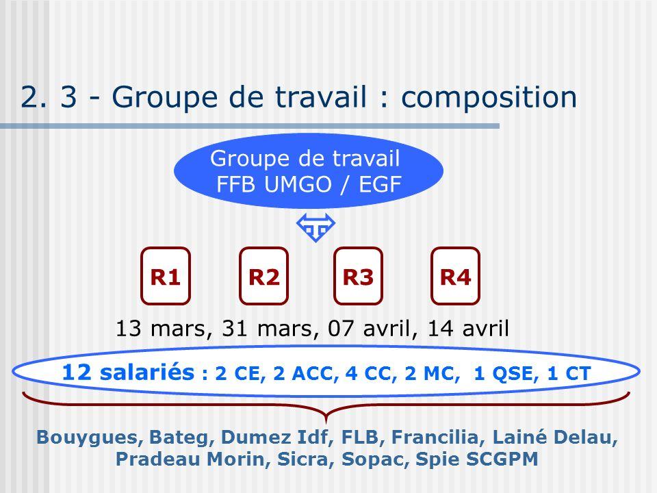 2. 3 - Groupe de travail : composition