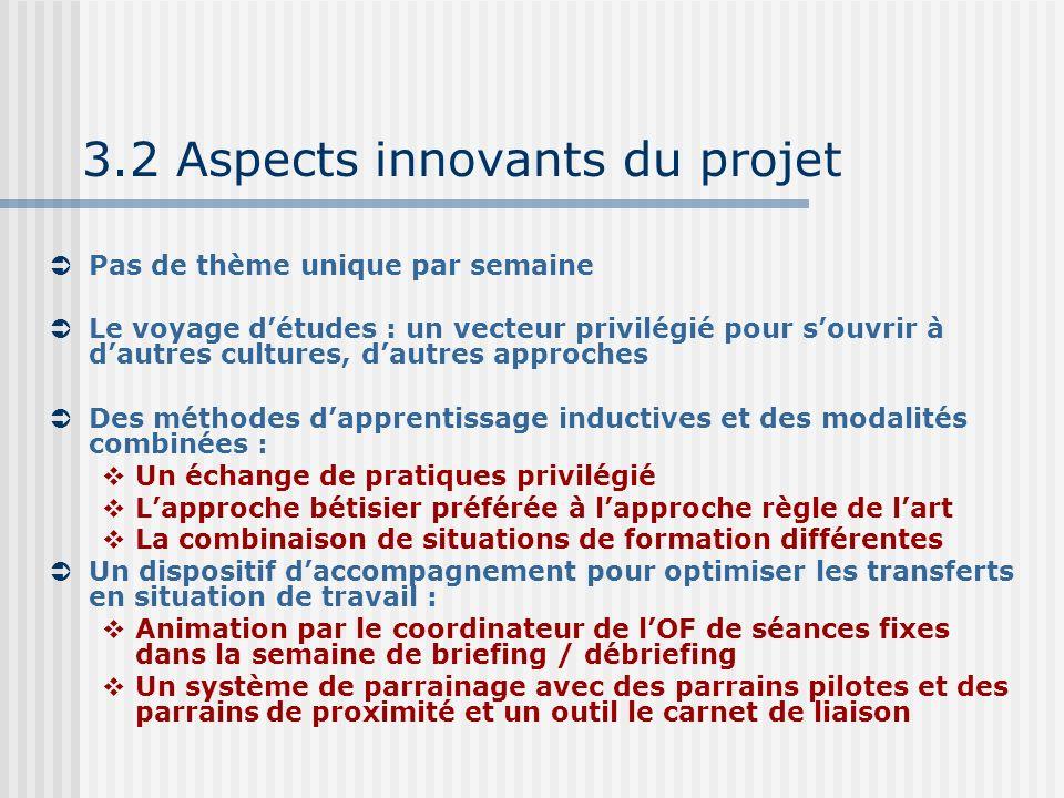 3.2 Aspects innovants du projet