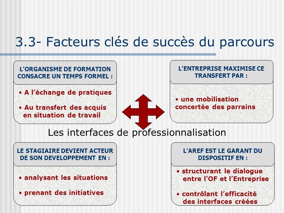 3.3- Facteurs clés de succès du parcours