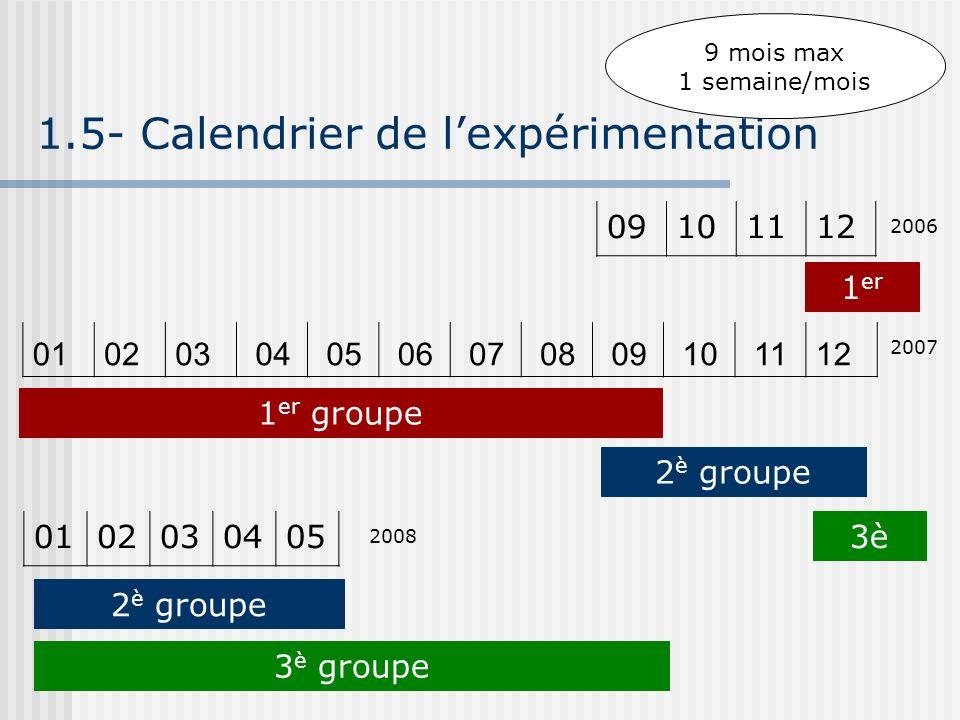 1.5- Calendrier de l'expérimentation