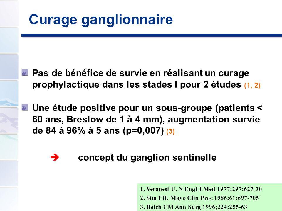 Curage ganglionnaire Pas de bénéfice de survie en réalisant un curage prophylactique dans les stades I pour 2 études (1, 2)