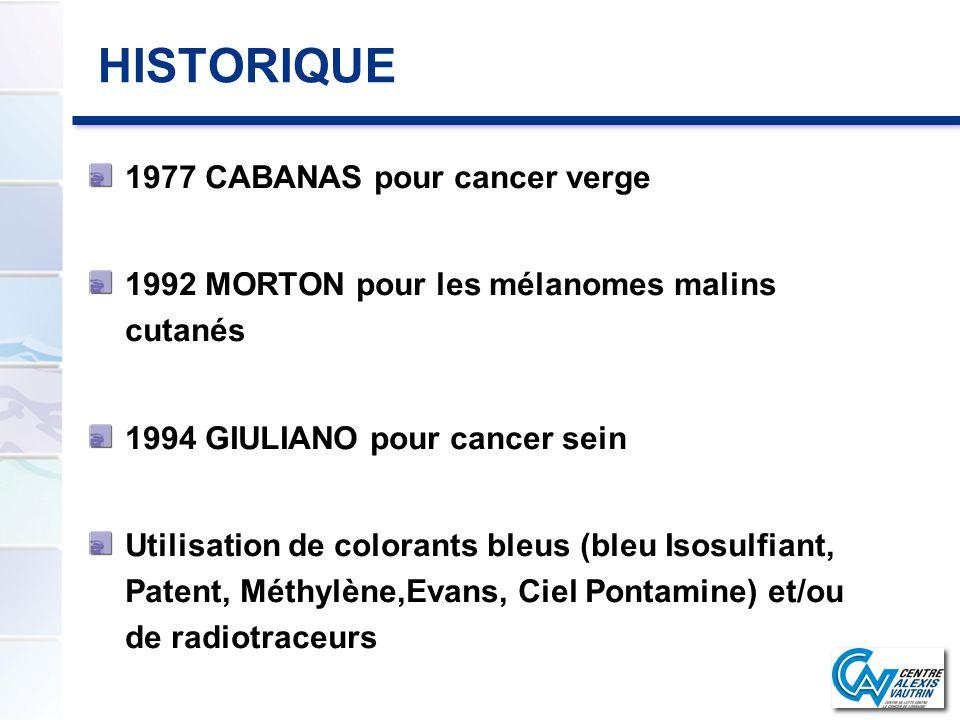 HISTORIQUE 1977 CABANAS pour cancer verge