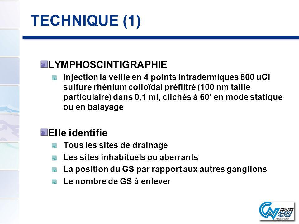 TECHNIQUE (1) LYMPHOSCINTIGRAPHIE Elle identifie
