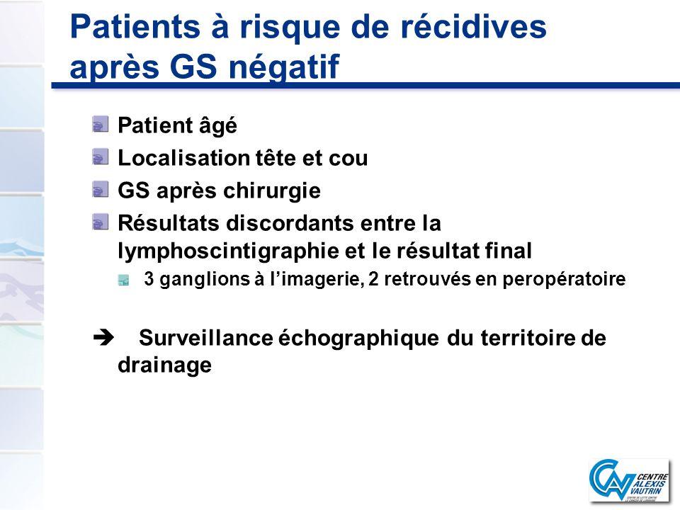 Patients à risque de récidives après GS négatif