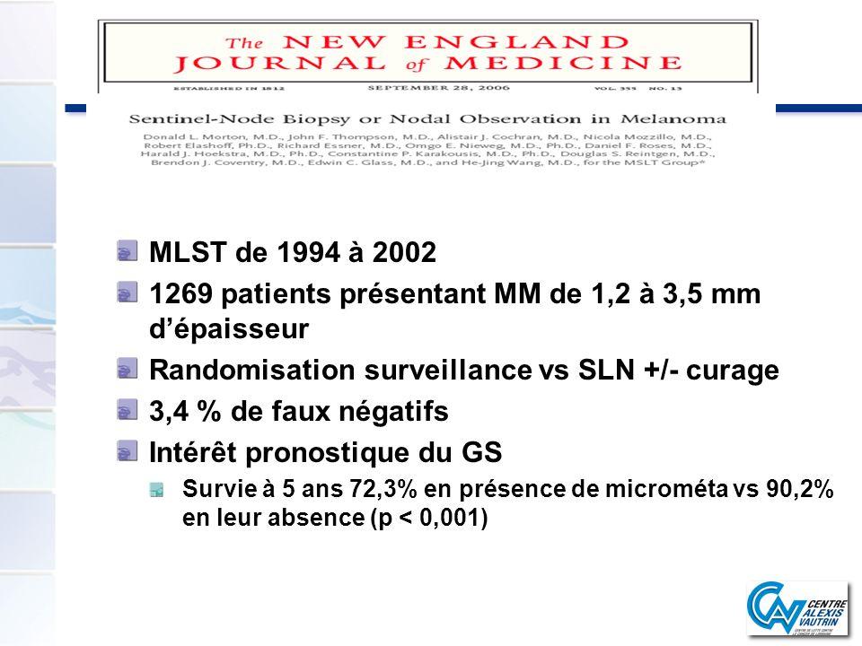 1269 patients présentant MM de 1,2 à 3,5 mm d'épaisseur