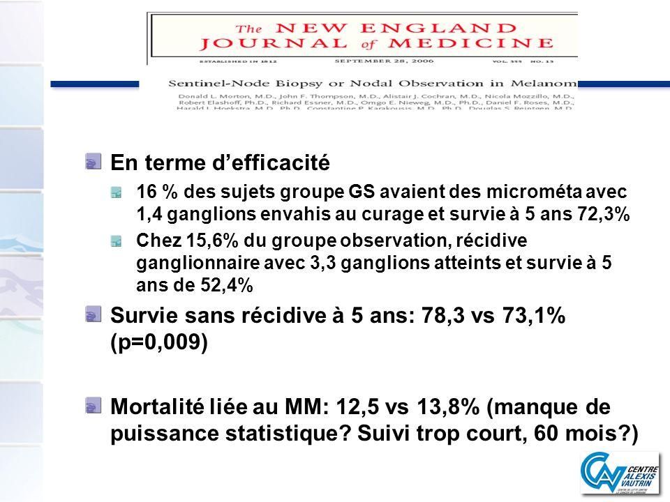 Survie sans récidive à 5 ans: 78,3 vs 73,1% (p=0,009)