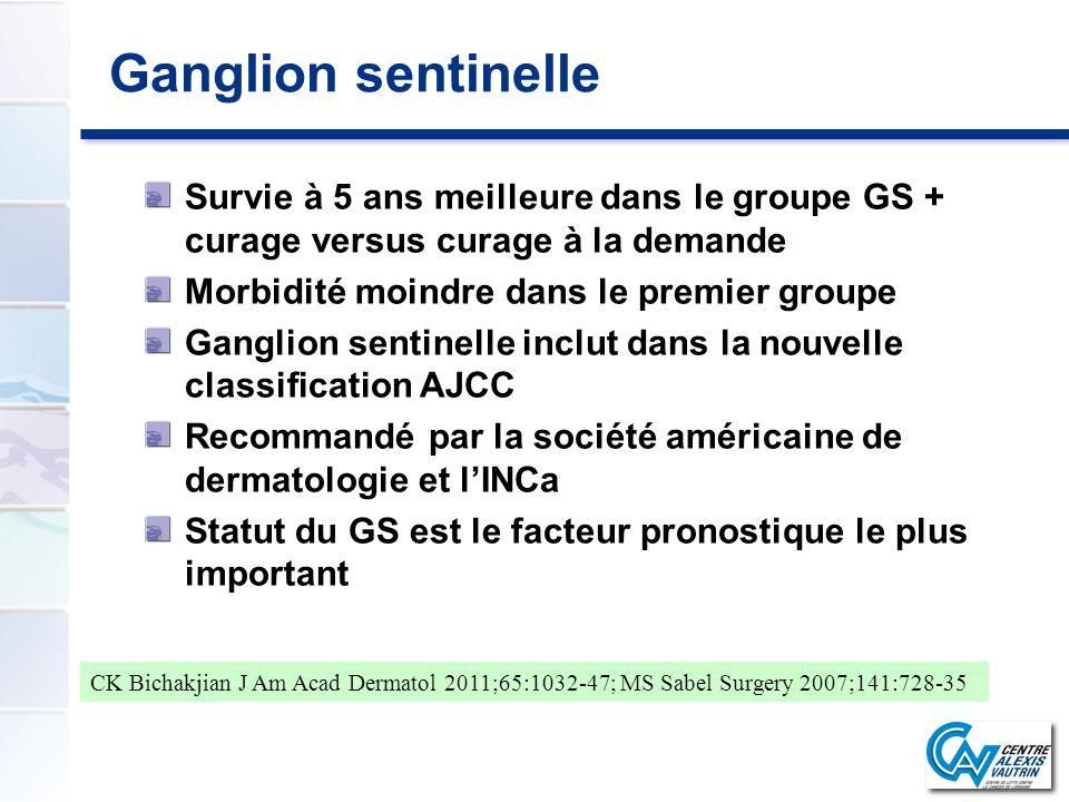 Ganglion sentinelle Survie à 5 ans meilleure dans le groupe GS + curage versus curage à la demande.