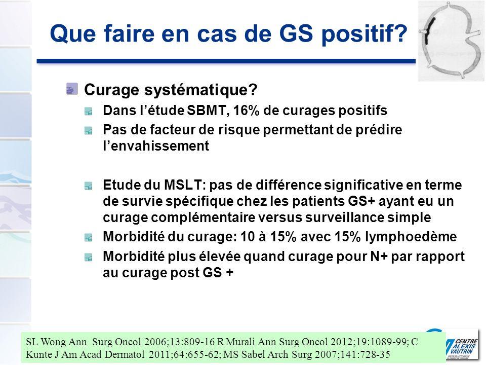 Que faire en cas de GS positif