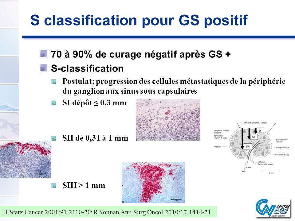 S classification pour GS positif