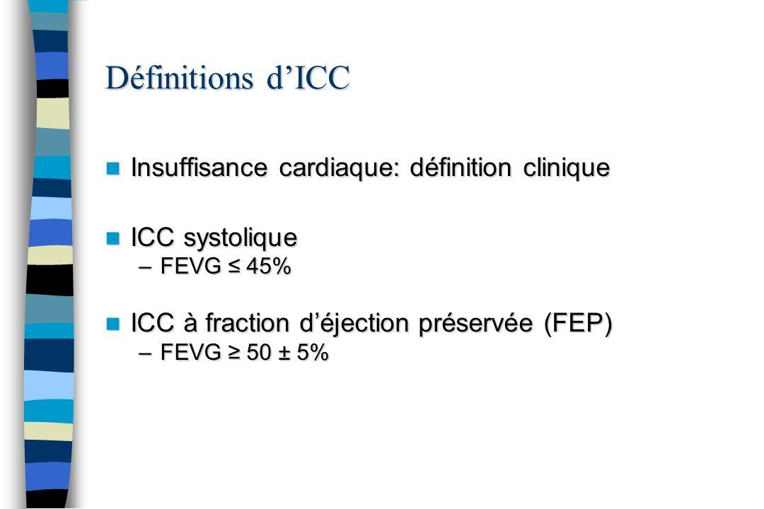 Définitions d'ICC Insuffisance cardiaque: définition clinique