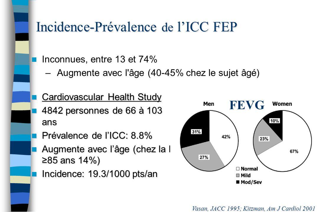 Incidence-Prévalence de l'ICC FEP