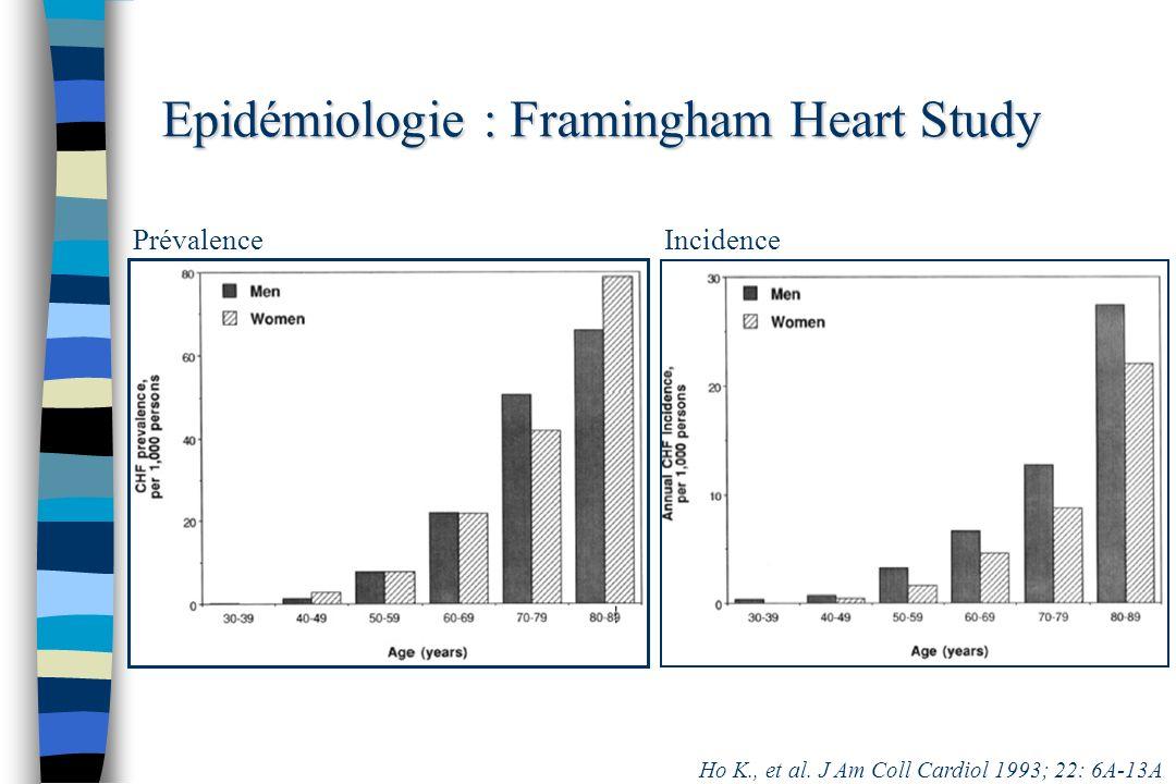 Epidémiologie : Framingham Heart Study