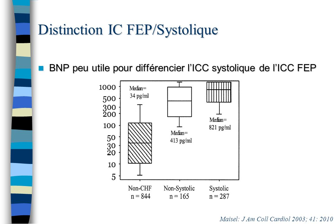 Distinction IC FEP/Systolique