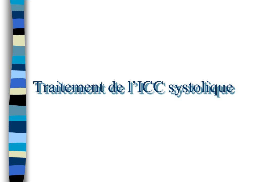 Traitement de l'ICC systolique