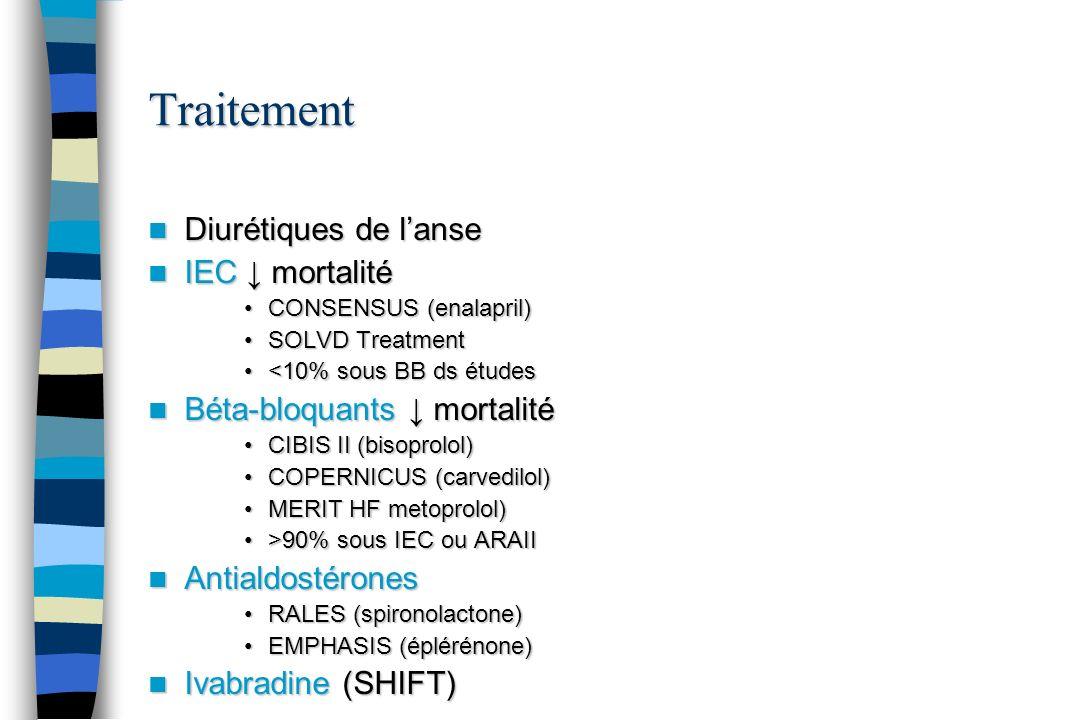 Traitement Diurétiques de l'anse IEC ↓ mortalité