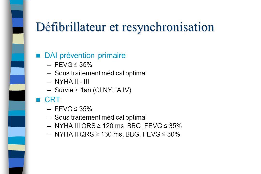 Défibrillateur et resynchronisation