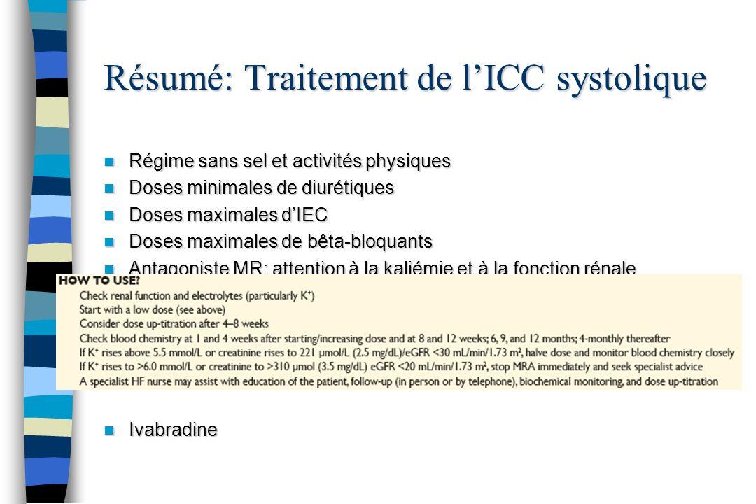 Résumé: Traitement de l'ICC systolique