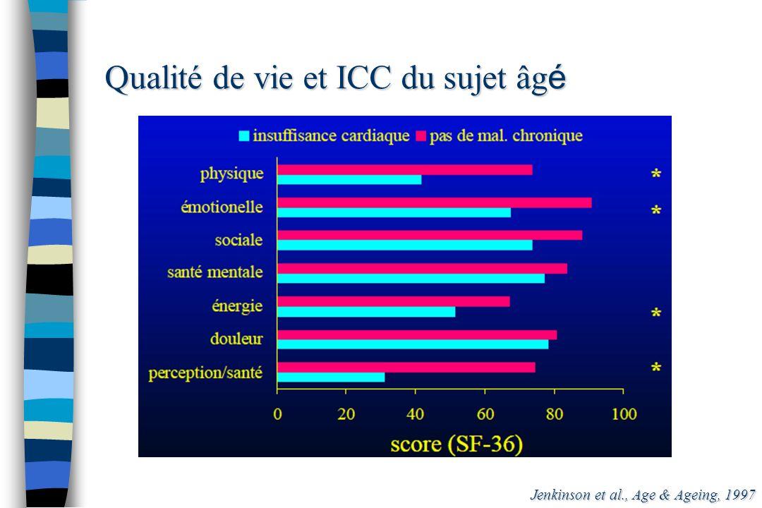Qualité de vie et ICC du sujet âgé