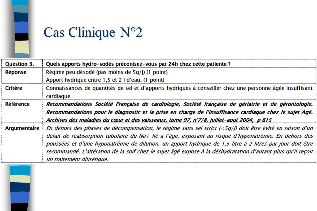Cas Clinique N°2 63