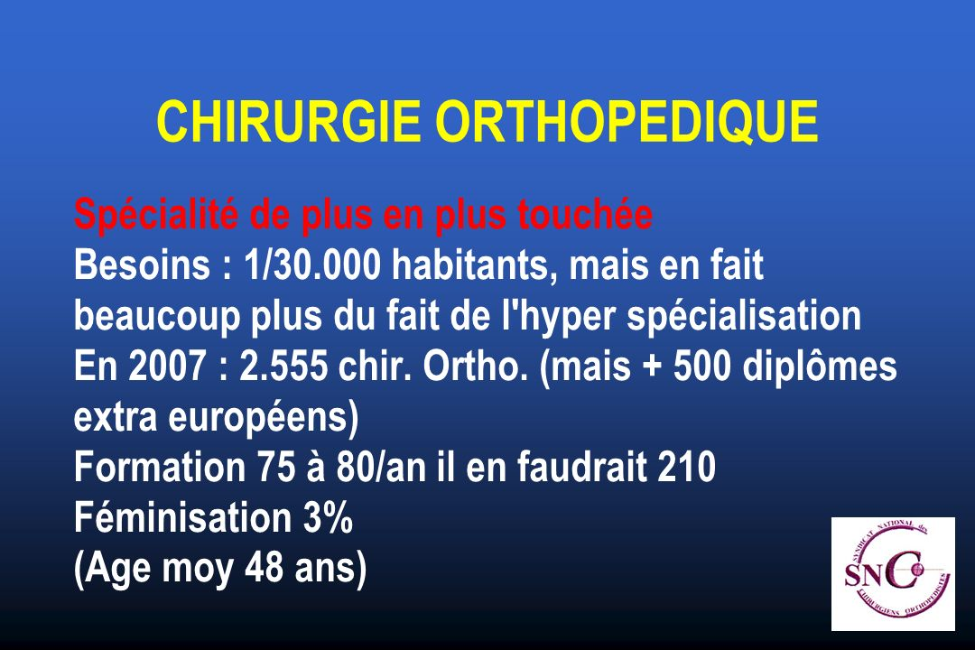 CHIRURGIE ORTHOPEDIQUE