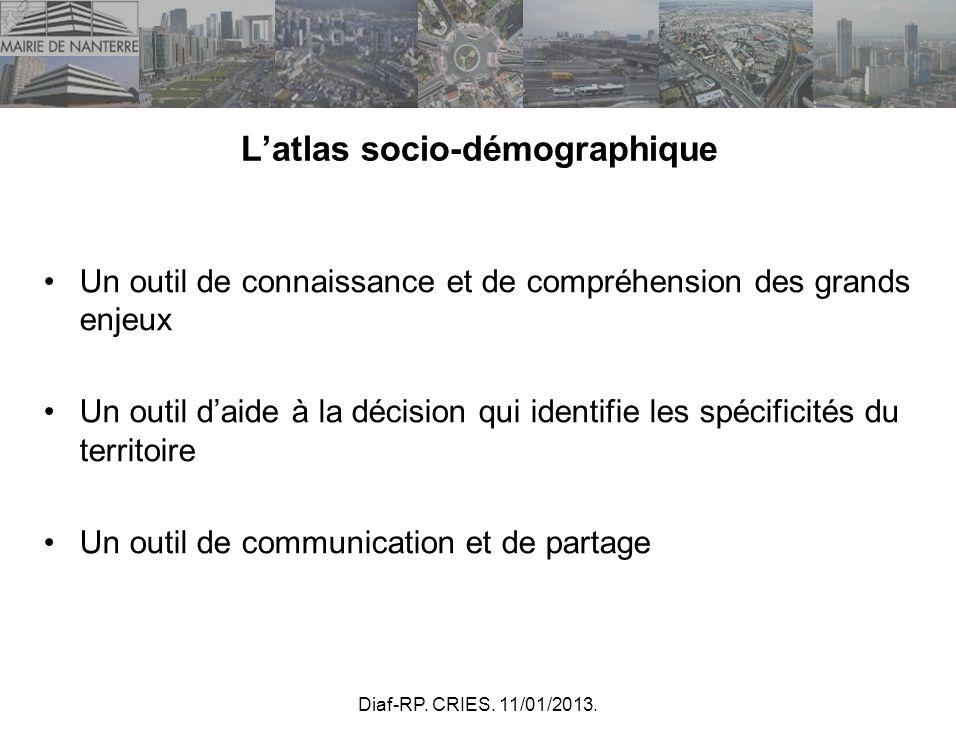 L'atlas socio-démographique