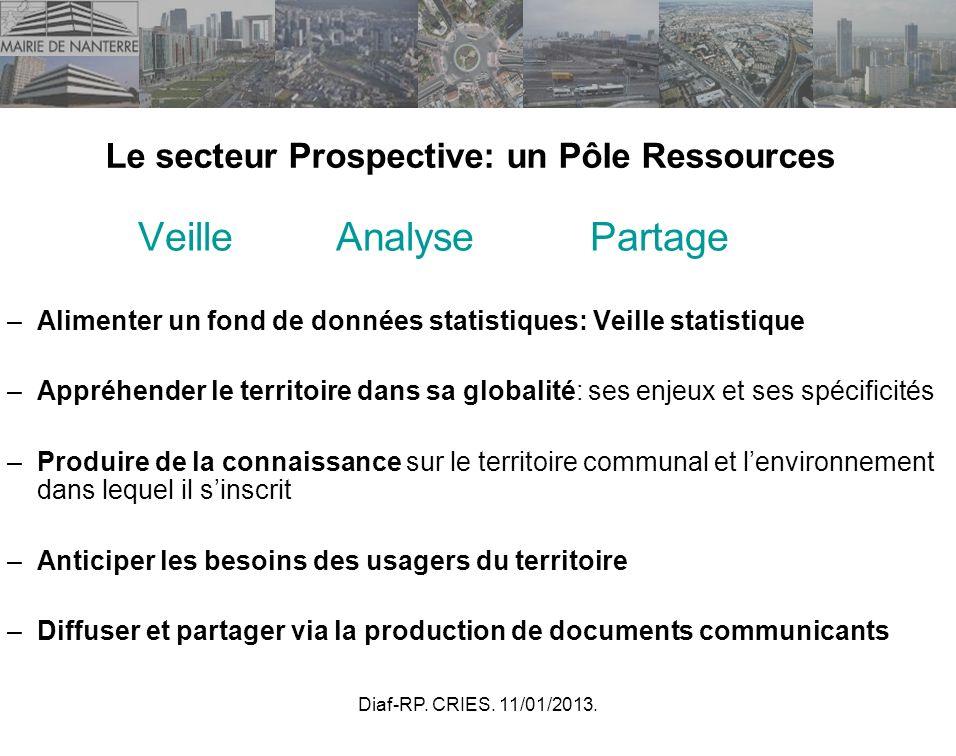 Le secteur Prospective: un Pôle Ressources