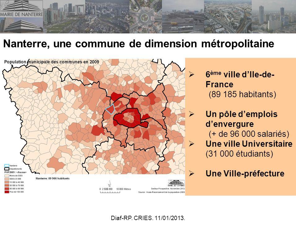 Nanterre, une commune de dimension métropolitaine