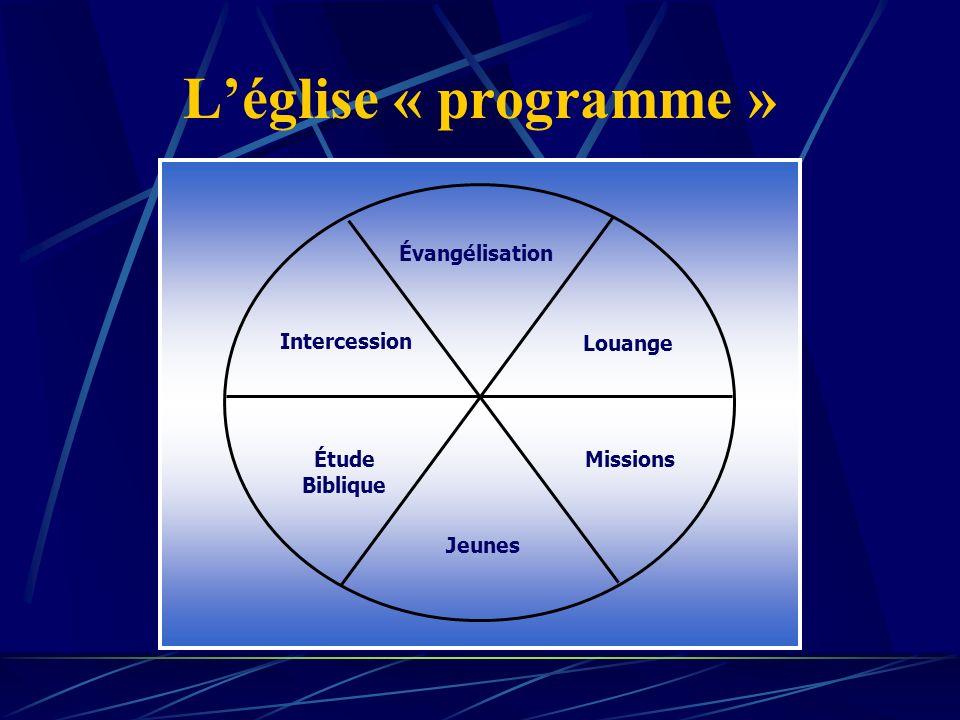 L'église « programme » Évangélisation Intercession Louange