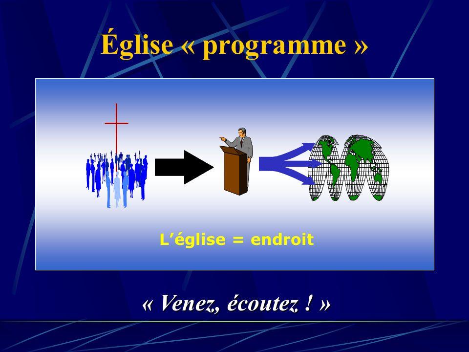 Église « programme » « Venez, écoutez ! » L'église = endroit