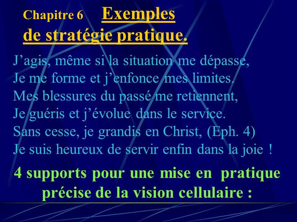 Chapitre 6 Exemples de stratégie pratique.