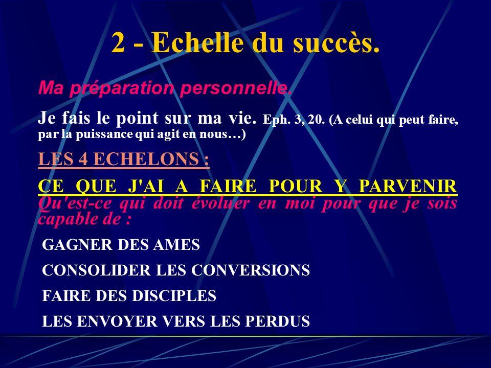 2 - Echelle du succès. Ma préparation personnelle.