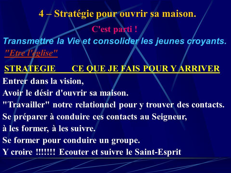 4 – Stratégie pour ouvrir sa maison.