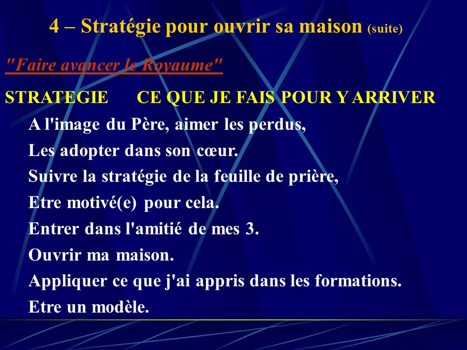 4 – Stratégie pour ouvrir sa maison (suite)