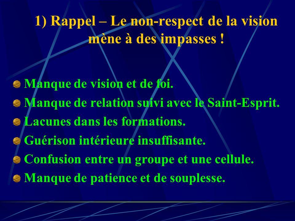 1) Rappel – Le non-respect de la vision mène à des impasses !