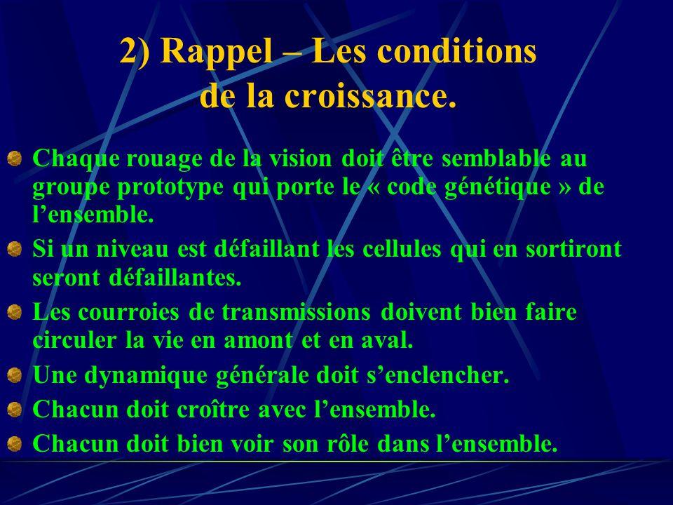 2) Rappel – Les conditions de la croissance.