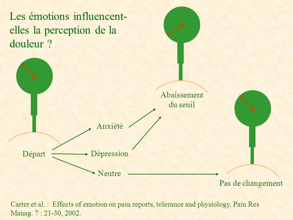 Les émotions influencent-elles la perception de la douleur