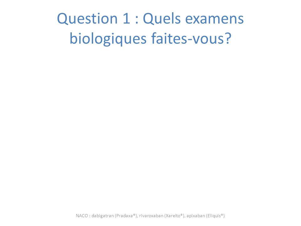 Question 1 : Quels examens biologiques faites-vous