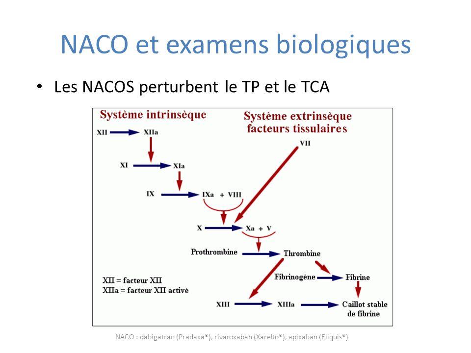 NACO et examens biologiques