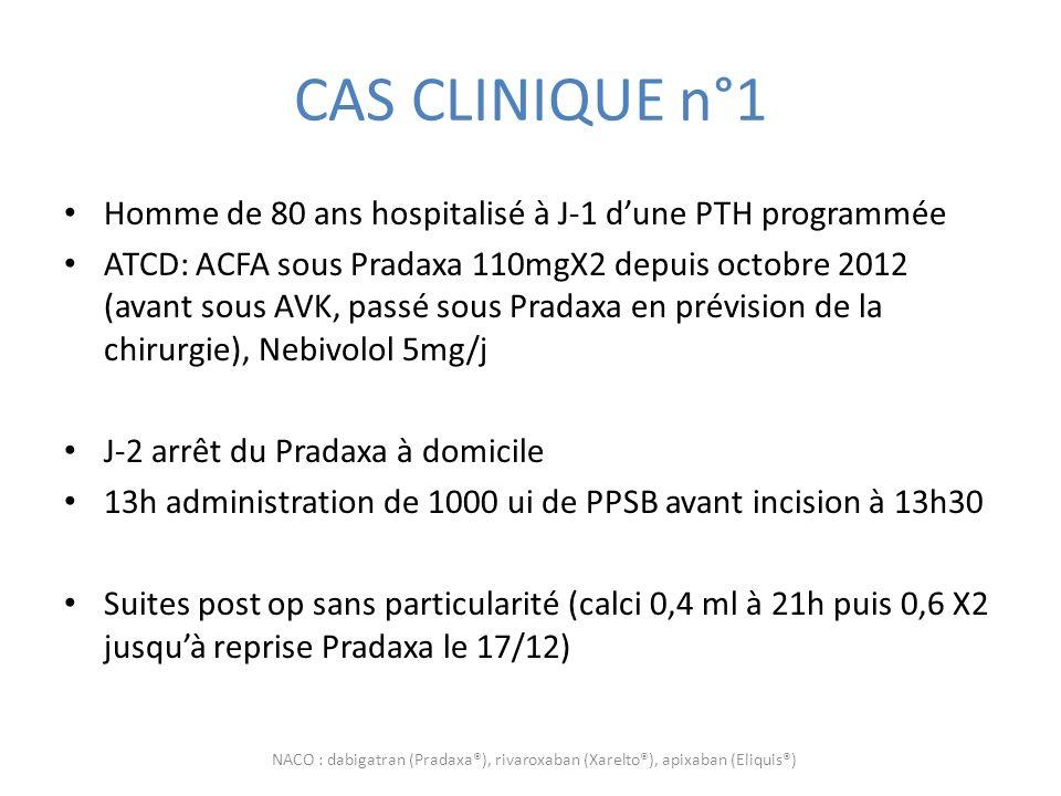 CAS CLINIQUE n°1 Homme de 80 ans hospitalisé à J-1 d'une PTH programmée.