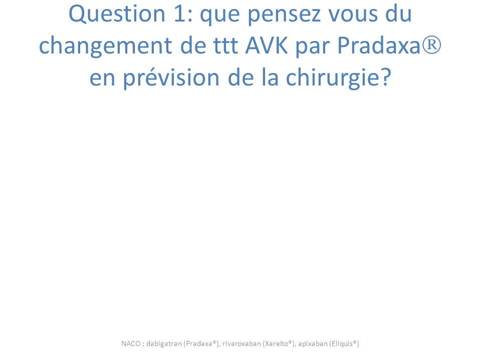 Question 1: que pensez vous du changement de ttt AVK par Pradaxa en prévision de la chirurgie